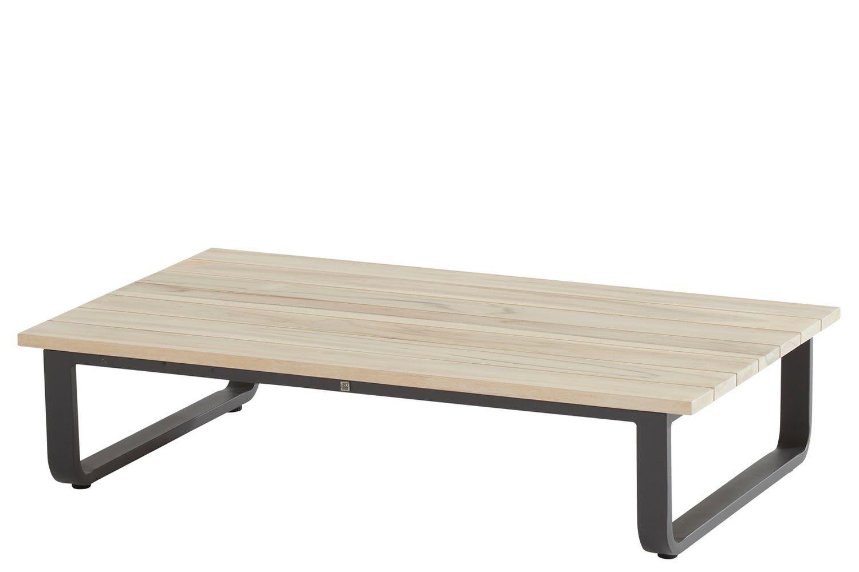 4 Seasons Outdoor Delta loungetafel 110 x 65 cm
